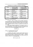 Imagine document Fundamentele managementului firmei