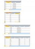 Imagine document Sistemul Informatic pentru Gestiunea Produselor - Utilizarea Limbajului SQL si a Sistemelor Interactive de Asistare a Deciziei