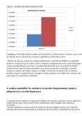 Analiza Surselor de Finantare a Companiei OMV Petrom