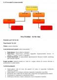 Proiect Pentru Atestarea Competentelor Profesionale Nivel 3 de Calificare Tehnician in Restauratie