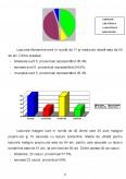 Analiza tumorilor epiteliale ovariene