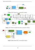 Aspecte privind terminalul pentru retele numerice de transmisiuni