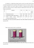 Studiu de caz privind perioada de tranzitie si datoria publica externa a Romaniei in aceasta perioada