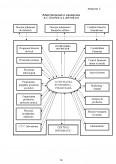Analiza clasei conturilor de capital la societatile comerciale