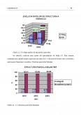 Studiu de caz privind reglementarea, calcularea si contabilitatea taxei pe valoarea adaugata