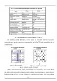 Crearea filtrelor numerice in cadrul circuitelor logice programabile