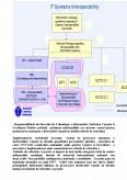 Imagine document Studiu privind reproiectarea unui sistem informational