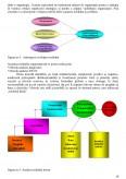 Mediul Organizational