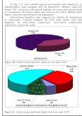 Compartimentul I - Analiza Diagnostica a Managementului si Resurselor Umane