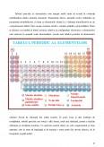 Evolutia Tabelului Periodic al Elementelor Chimice
