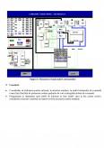 Automat de Patru Biti pentru Sisitemul de Comanda a unei Linii Flexibile de Prelucrare