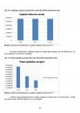 Analiza Surselor de Finantare a Intreprinderii SC Conpet SA Ploiesti