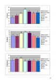 Imagine document Motoare termice pentru autovehicule